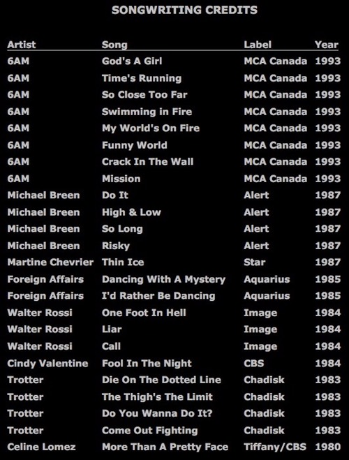 Stephen Trotter songwriting credits rock pop albums singles.jpg